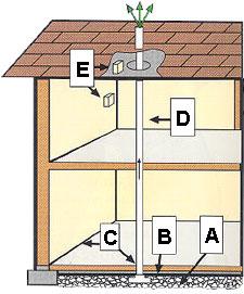 radon cutaway image